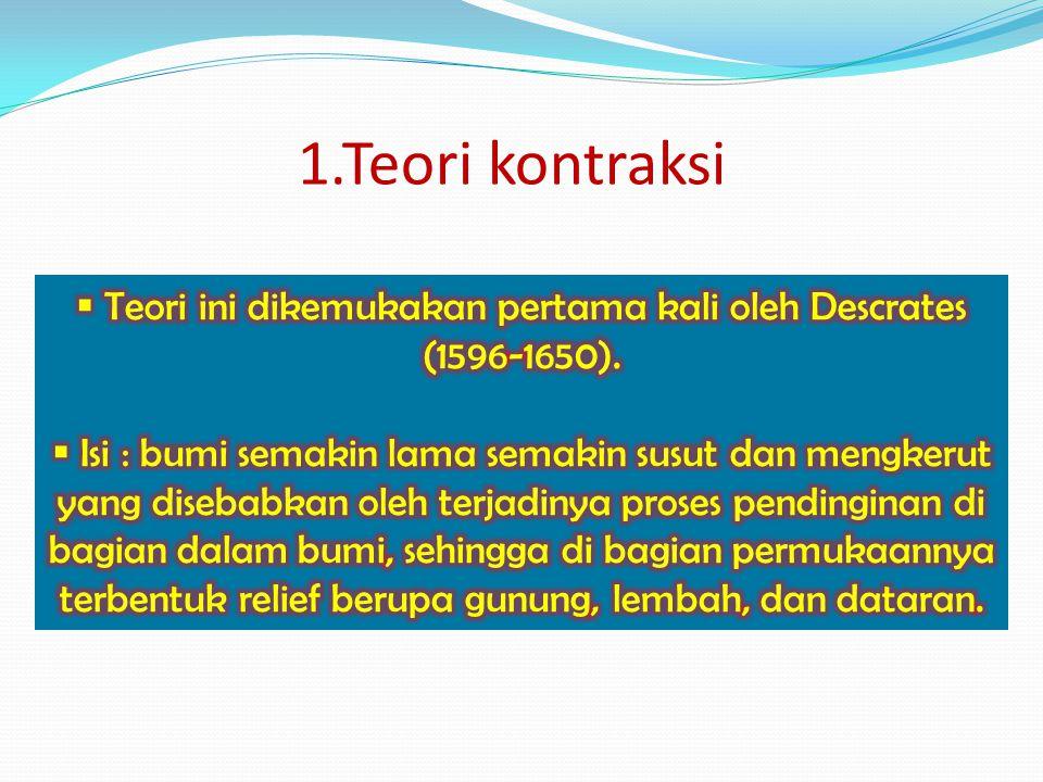 1.Teori kontraksi