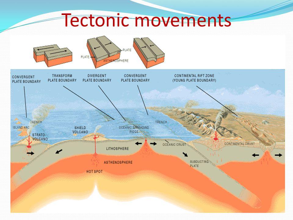 Tectonic movements