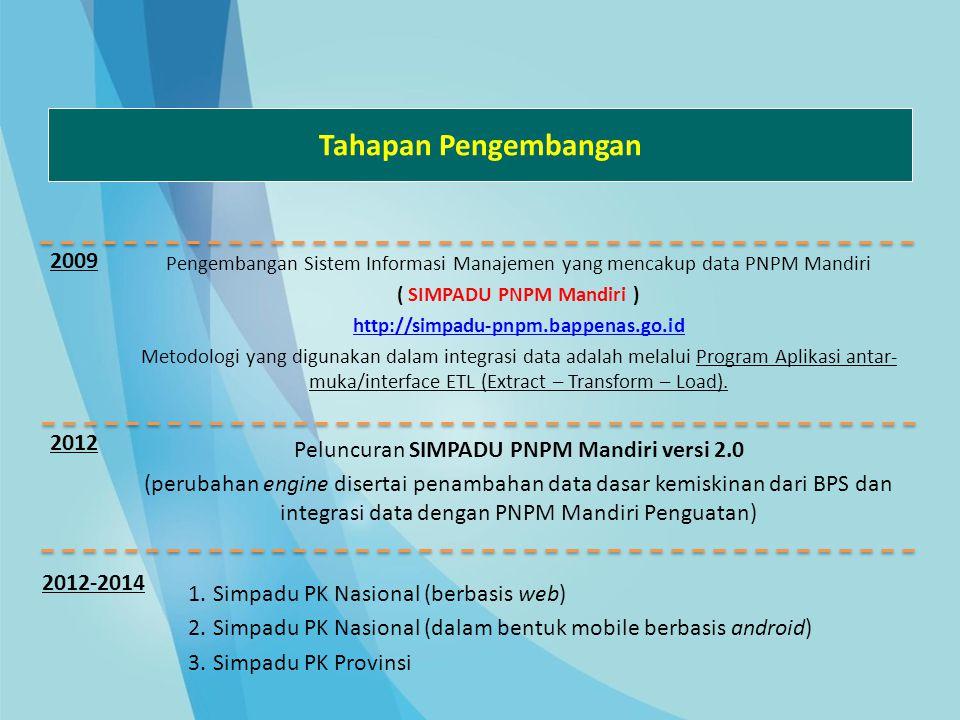Tahapan Pengembangan Pengembangan Sistem Informasi Manajemen yang mencakup data PNPM Mandiri ( SIMPADU PNPM Mandiri ) http://simpadu-pnpm.bappenas.go.