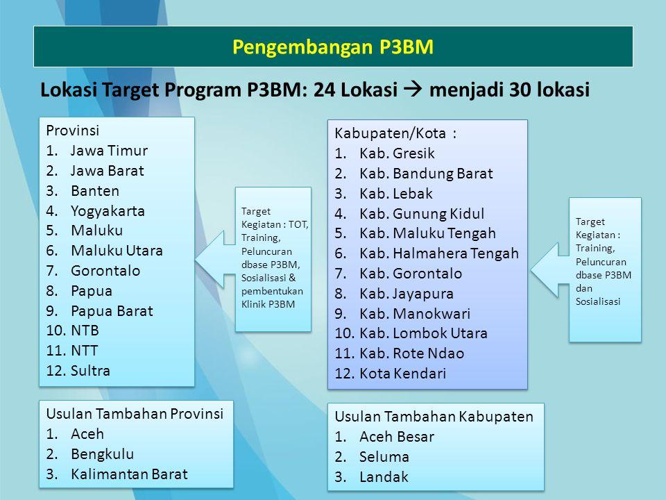 Pengembangan P3BM Lokasi Target Program P3BM: 24 Lokasi  menjadi 30 lokasi Provinsi 1.Jawa Timur 2.Jawa Barat 3.Banten 4.Yogyakarta 5.Maluku 6.Maluku