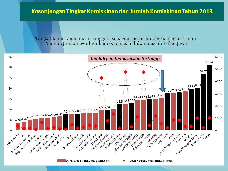 Tingkat kemiskinan masih tinggi di sebagian besar Indonesia bagian Timur Namun, Jumlah penduduk miskin masih didominasi di Pulau Jawa Jumlah penduduk