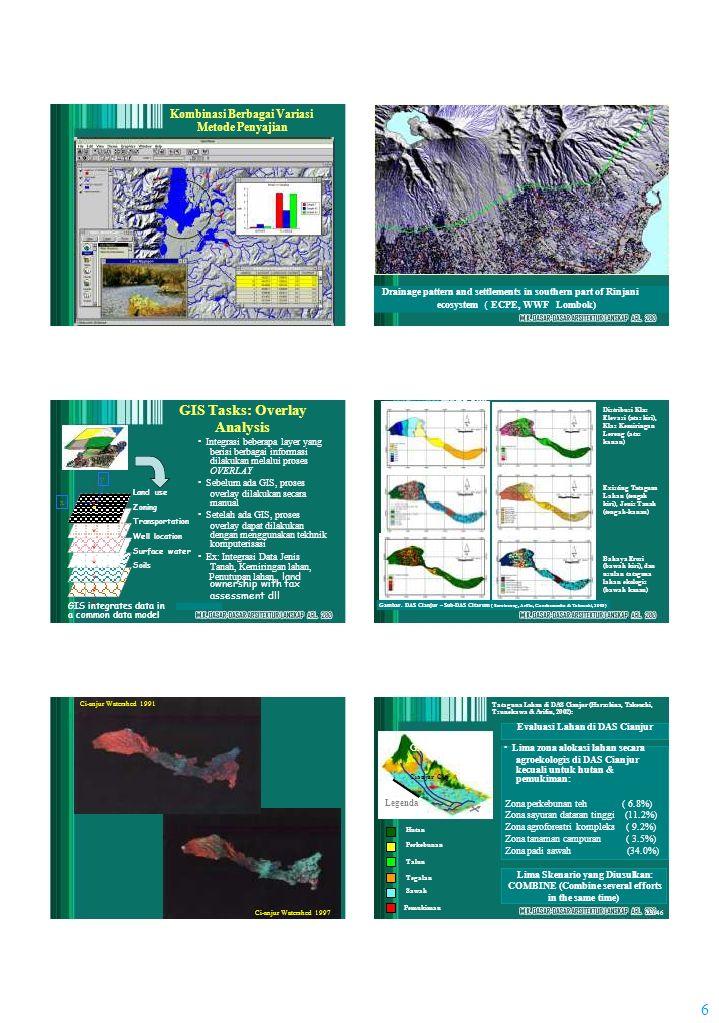 Penutupan lahan, land 6 Kombinasi Berbagai Variasi Metode Penyajian Drainage pattern and settlements in southern part of Rinjani ecosystem ( ECPE, WWF