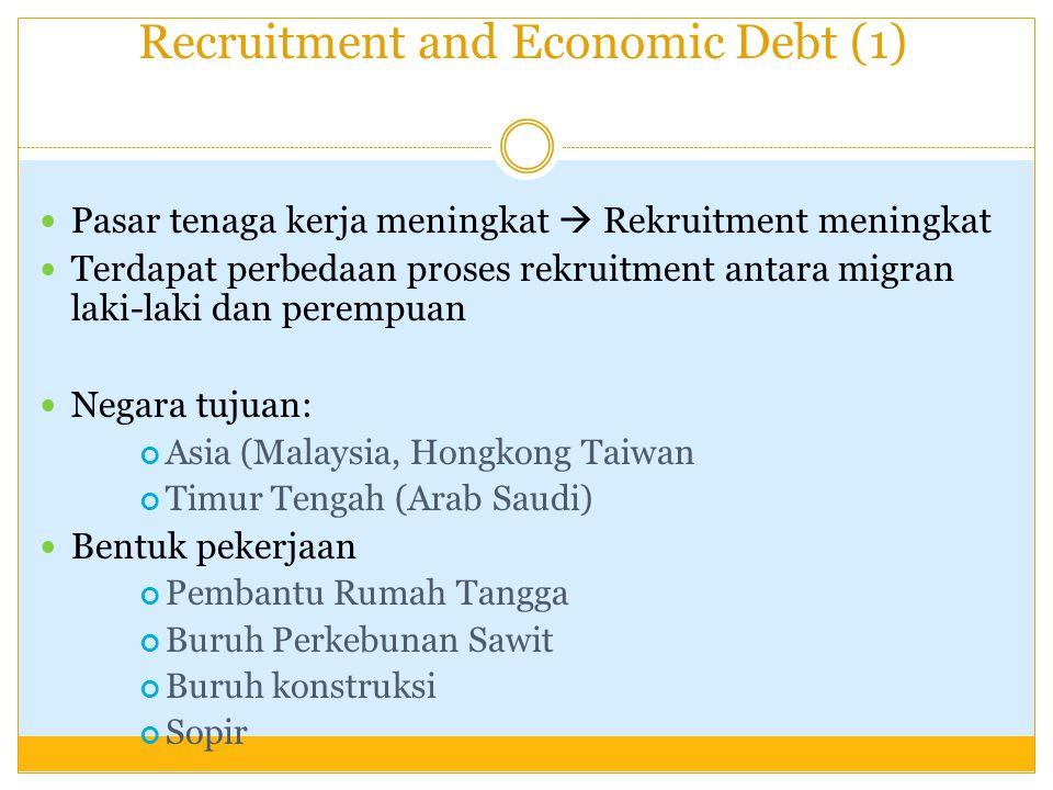 Recruitment and Economic Debt (1) Pasar tenaga kerja meningkat  Rekruitment meningkat Terdapat perbedaan proses rekruitment antara migran laki-laki d