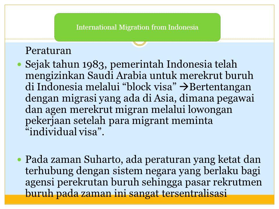 """Peraturan Sejak tahun 1983, pemerintah Indonesia telah mengizinkan Saudi Arabia untuk merekrut buruh di Indonesia melalui """"block visa""""  Bertentangan"""