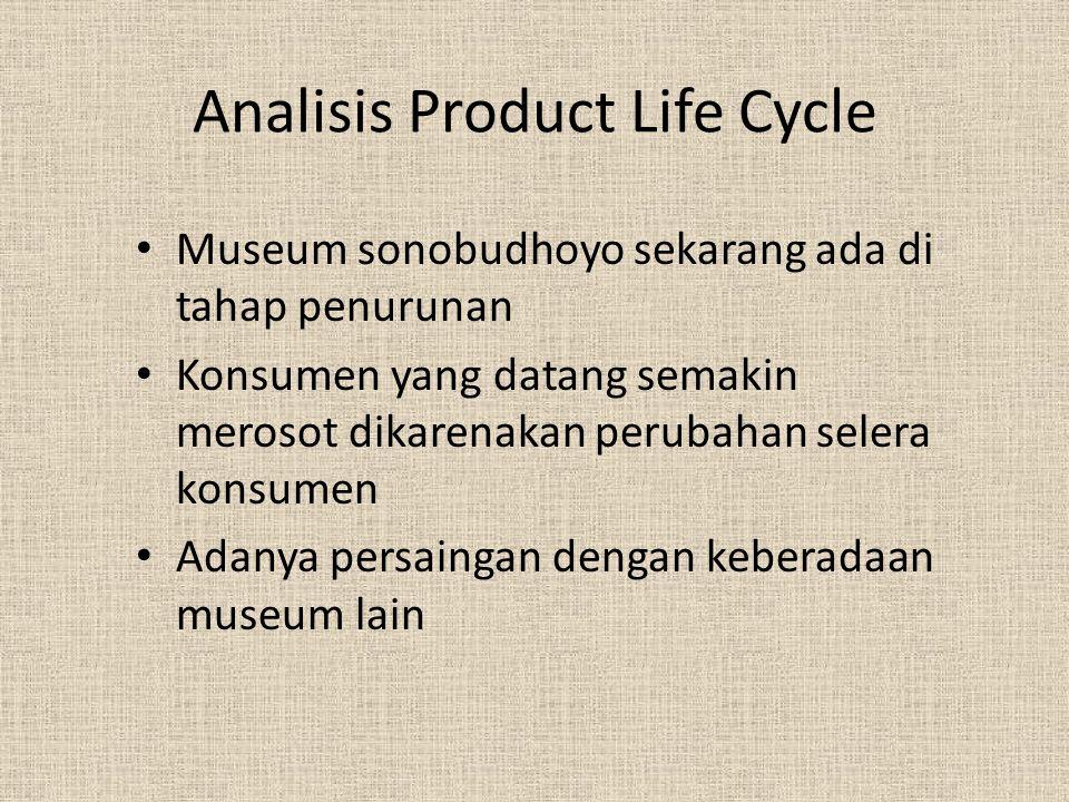 Analisis Product Life Cycle Museum sonobudhoyo sekarang ada di tahap penurunan Konsumen yang datang semakin merosot dikarenakan perubahan selera konsumen Adanya persaingan dengan keberadaan museum lain