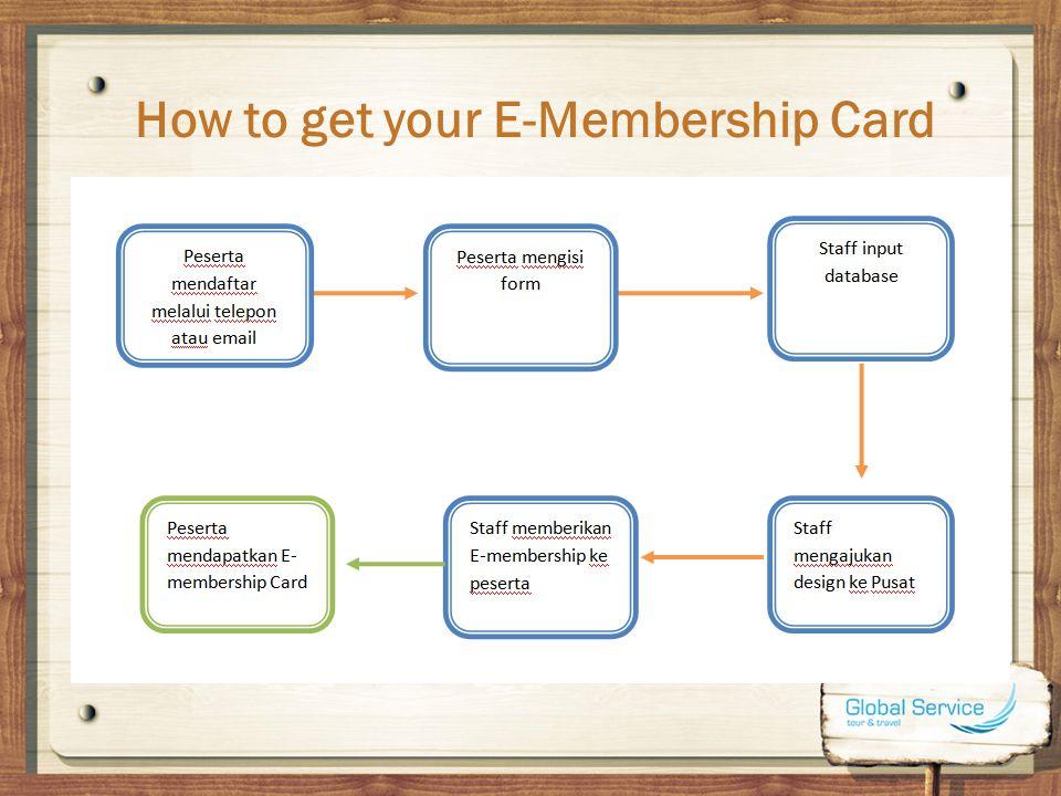 FORMDESIGN E-CARD