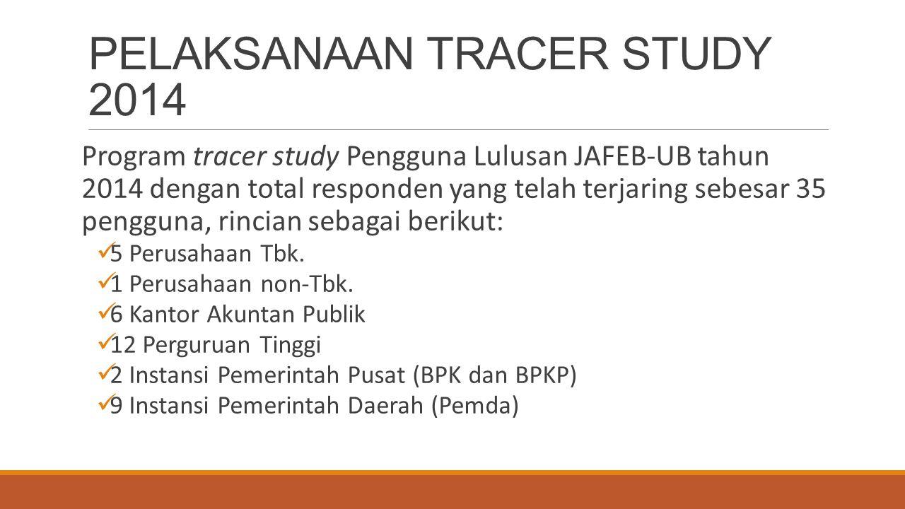 PELAKSANAAN TRACER STUDY 2014 Program tracer study Pengguna Lulusan JAFEB-UB tahun 2014 dengan total responden yang telah terjaring sebesar 35 penggun