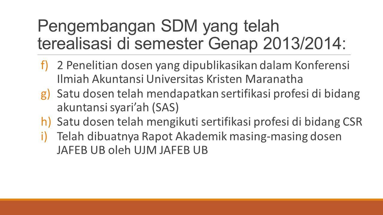 Pengembangan SDM yang telah terealisasi di semester Genap 2013/2014: f)2 Penelitian dosen yang dipublikasikan dalam Konferensi Ilmiah Akuntansi Univer