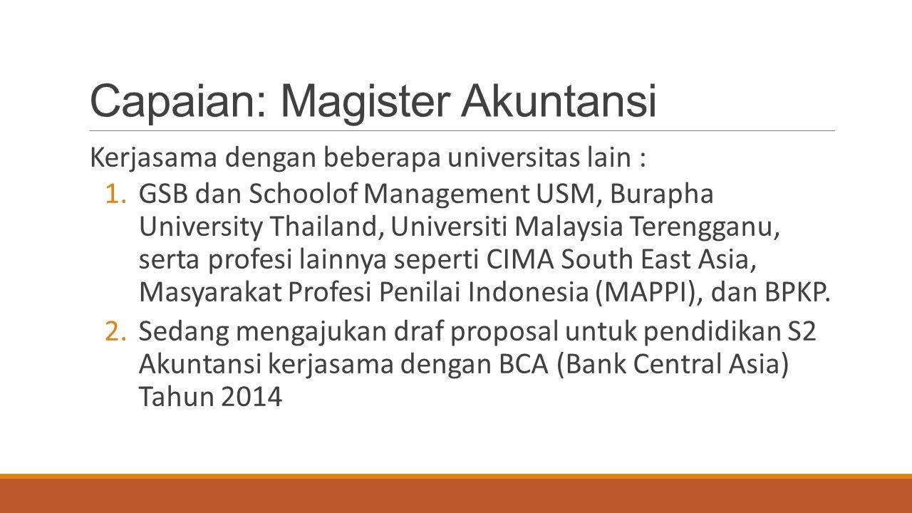 Capaian: Magister Akuntansi Kerjasama dengan beberapa universitas lain : 1.GSB dan Schoolof Management USM, Burapha University Thailand, Universiti Ma
