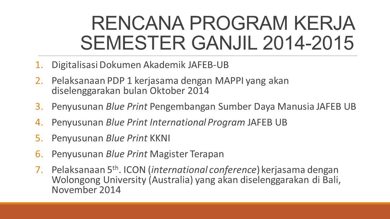 RENCANA PROGRAM KERJA SEMESTER GANJIL 2014-2015 1.Digitalisasi Dokumen Akademik JAFEB-UB 2.Pelaksanaan PDP 1 kerjasama dengan MAPPI yang akan diseleng