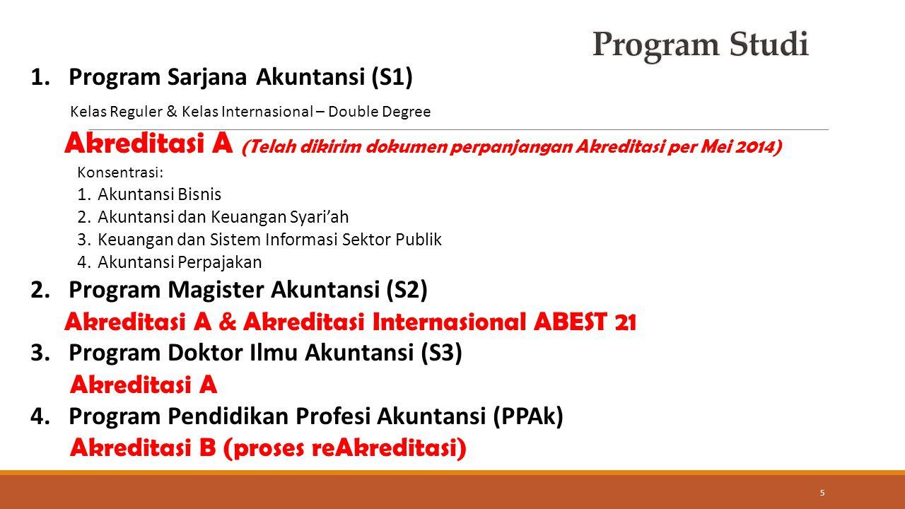 5 1.Program Sarjana Akuntansi (S1) Kelas Reguler & Kelas Internasional – Double Degree Akreditasi A (Telah dikirim dokumen perpanjangan Akreditasi per
