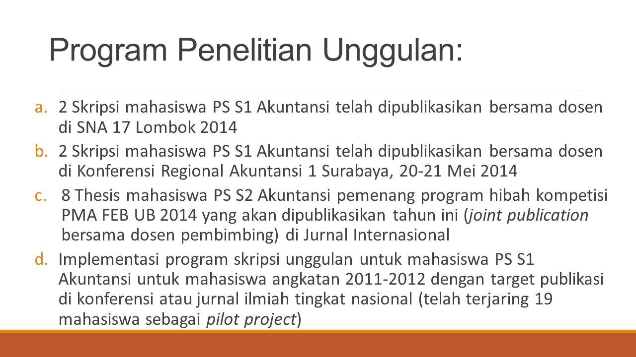 Program Penelitian Unggulan: a.2 Skripsi mahasiswa PS S1 Akuntansi telah dipublikasikan bersama dosen di SNA 17 Lombok 2014 b.2 Skripsi mahasiswa PS S
