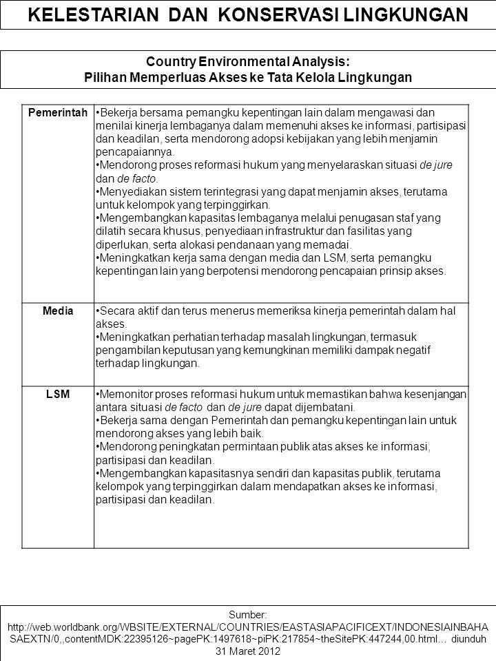 Country Environmental Analysis: Pilihan Memperluas Akses ke Tata Kelola Lingkungan Sumber: http://web.worldbank.org/WBSITE/EXTERNAL/COUNTRIES/EASTASIA