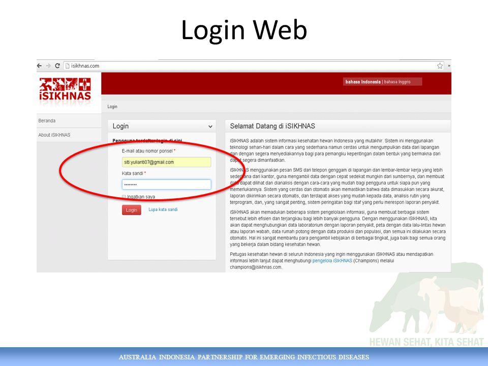 AUSTRALIA INDONESIA PARTNERSHIP FOR EMERGING INFECTIOUS DISEASES Profil Pengguna – Ganti Password