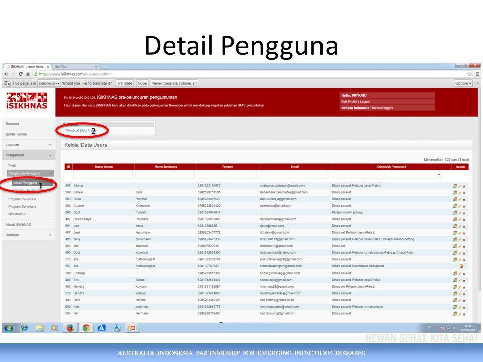 AUSTRALIA INDONESIA PARTNERSHIP FOR EMERGING INFECTIOUS DISEASES Membuat data user