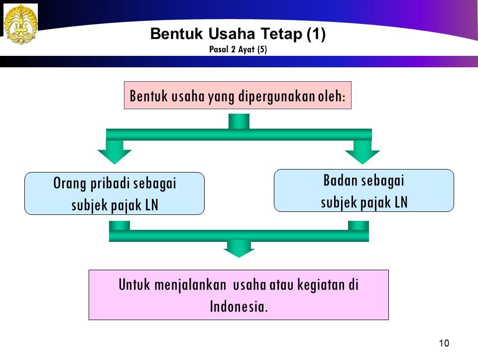 10 Bentuk usaha yang dipergunakan oleh: Orang pribadi sebagai subjek pajak LN Untuk menjalankan usaha atau kegiatan di Indonesia. Bentuk Usaha Tetap (