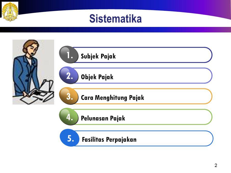 Sistematika Subjek Pajak 1. Objek Pajak 2. Cara Menghitung Pajak 3. Pelunasan Pajak 4. 2 Fasilitas Perpajakan 5.