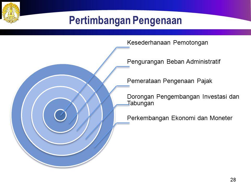 Pertimbangan Pengenaan Kesederhanaan Pemotongan Pengurangan Beban Administratif Pemerataan Pengenaan Pajak Dorongan Pengembangan Investasi dan Tabunga