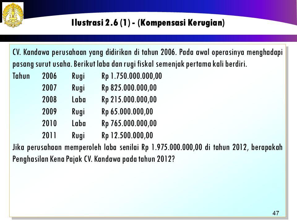 CV. Kandawa perusahaan yang didirikan di tahun 2006. Pada awal operasinya menghadapi pasang surut usaha. Berikut laba dan rugi fiskal semenjak pertama