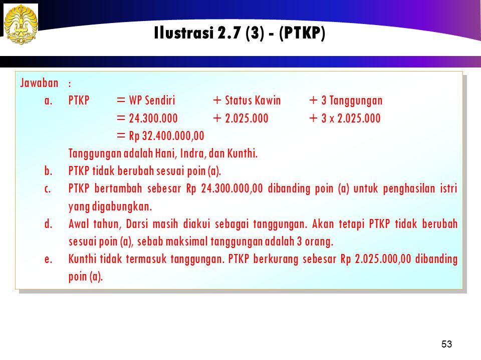 Jawaban: a.PTKP= WP Sendiri+ Status Kawin+ 3 Tanggungan = 24.300.000+ 2.025.000+ 3 x 2.025.000 = Rp 32.400.000,00 Tanggungan adalah Hani, Indra, dan K
