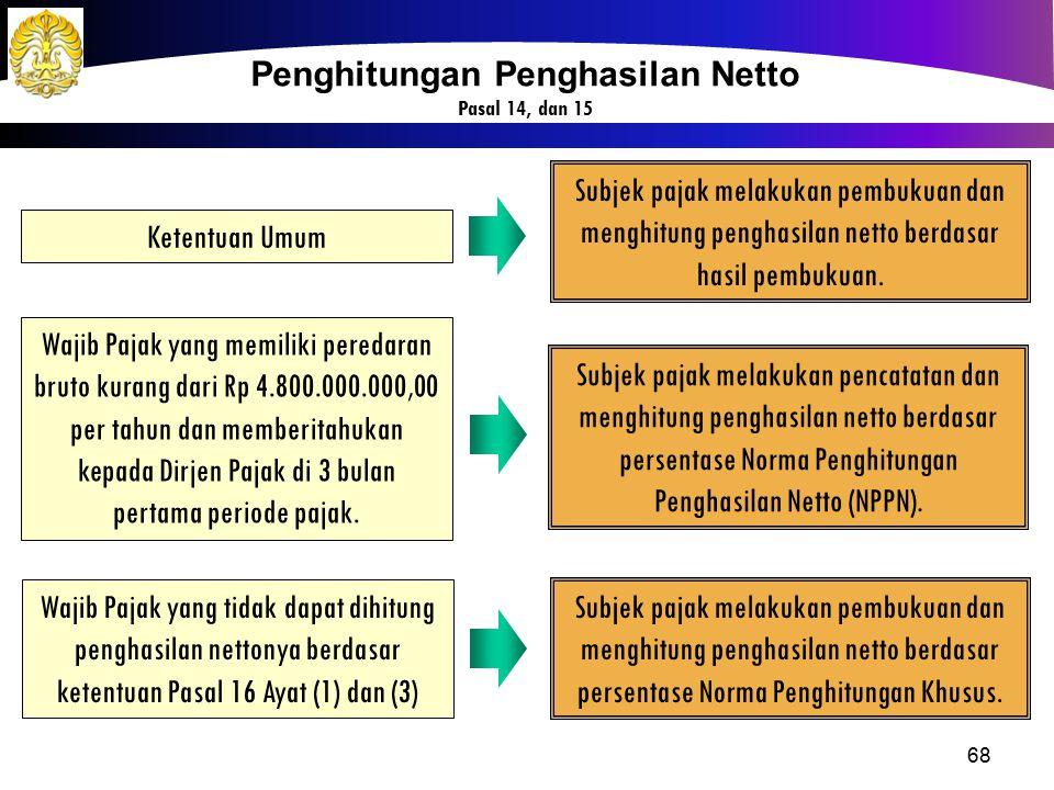 68 Ketentuan Umum Subjek pajak melakukan pencatatan dan menghitung penghasilan netto berdasar persentase Norma Penghitungan Penghasilan Netto (NPPN).