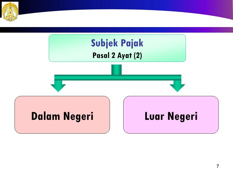 8 Orang Pribadi : Bertempat tinggal/ berada di Indonesia lebih dari 183 hari dalam 12 bulan; atau Dalam suatu tahun pajak berada di Indonesia dan mempunyai niat bertempat tinggal di Indonesia.