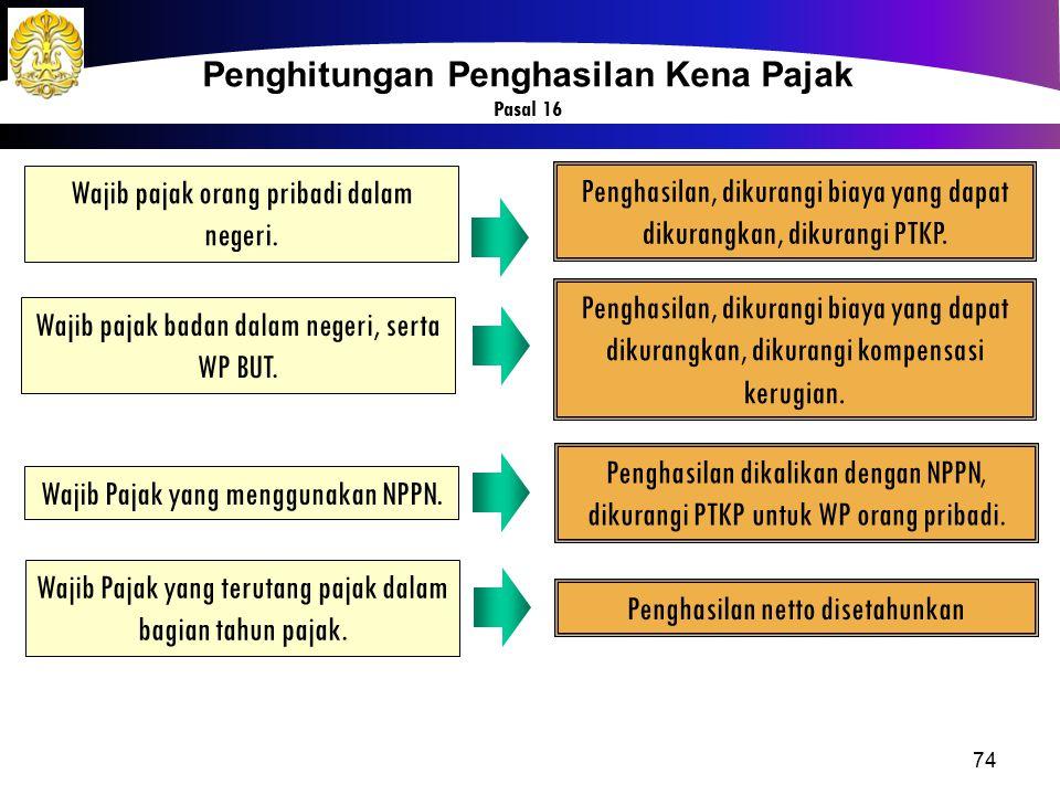 74 Wajib pajak orang pribadi dalam negeri. Penghasilan dikalikan dengan NPPN, dikurangi PTKP untuk WP orang pribadi. Penghasilan, dikurangi biaya yang