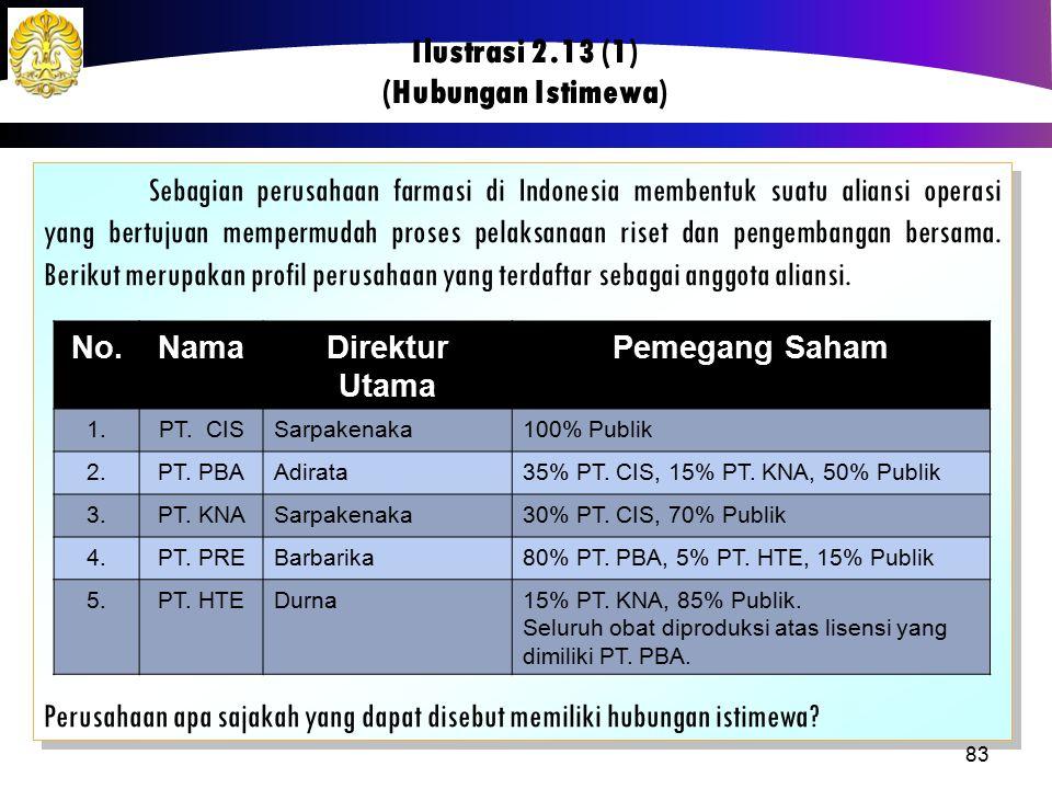 Sebagian perusahaan farmasi di Indonesia membentuk suatu aliansi operasi yang bertujuan mempermudah proses pelaksanaan riset dan pengembangan bersama.