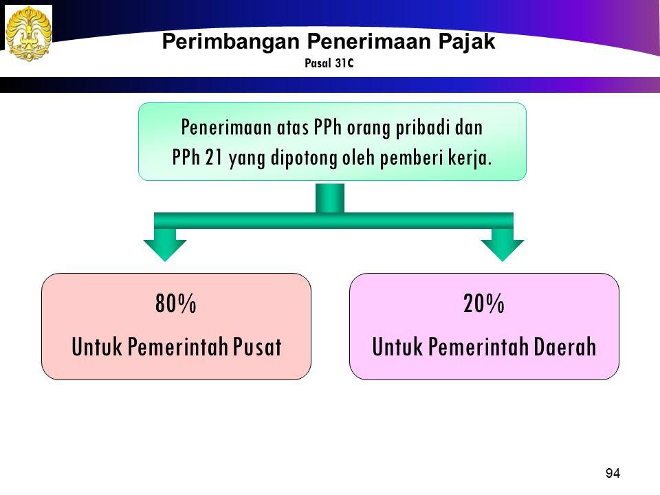 94 Penerimaan atas PPh orang pribadi dan PPh 21 yang dipotong oleh pemberi kerja. 80% Untuk Pemerintah Pusat 20% Untuk Pemerintah Daerah Perimbangan P