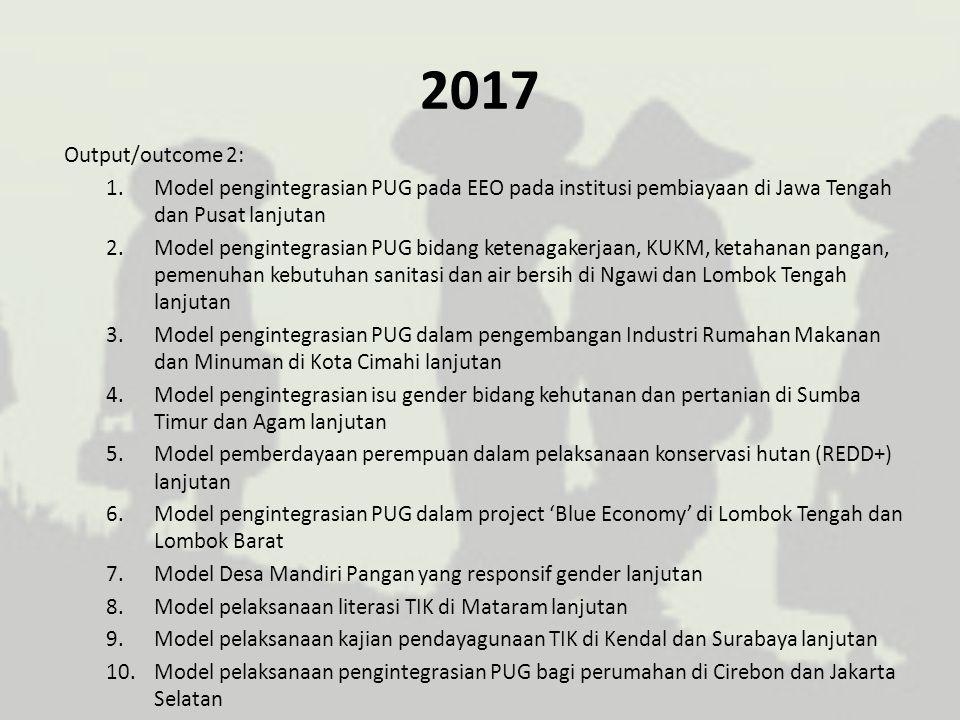2017 Output/outcome 2: 1.Model pengintegrasian PUG pada EEO pada institusi pembiayaan di Jawa Tengah dan Pusat lanjutan 2.Model pengintegrasian PUG bi