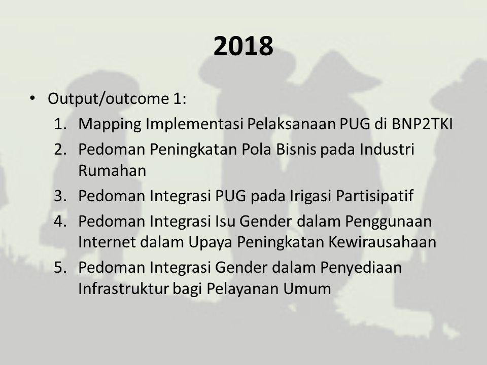 2018 Output/outcome 1: 1.Mapping Implementasi Pelaksanaan PUG di BNP2TKI 2.Pedoman Peningkatan Pola Bisnis pada Industri Rumahan 3.Pedoman Integrasi P