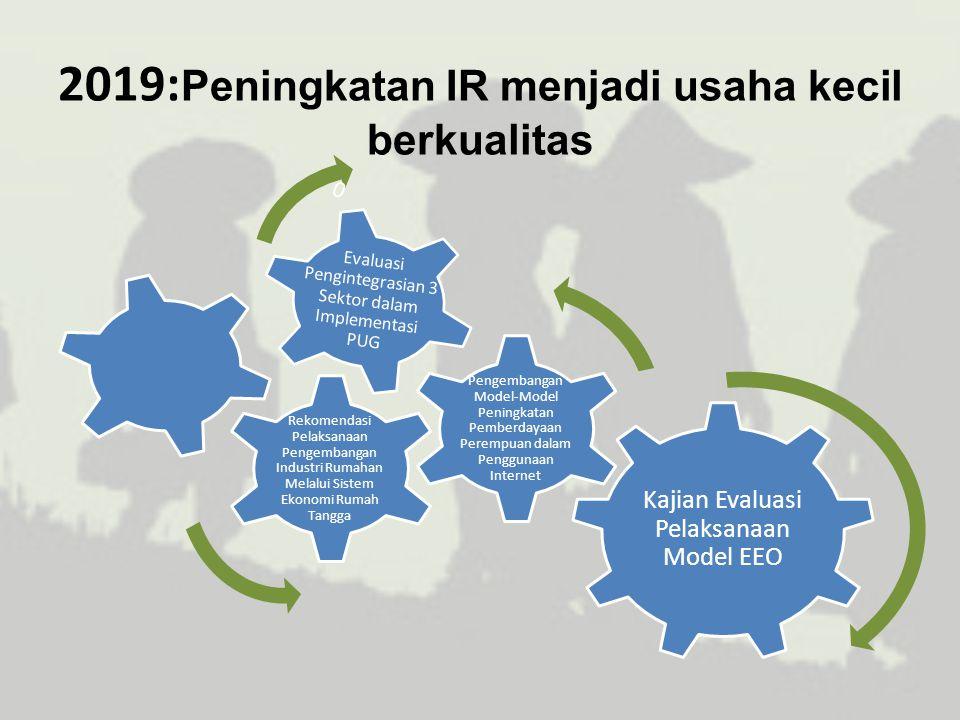 2019: Peningkatan IR menjadi usaha kecil berkualitas Kajian Evaluasi Pelaksanaan Model EEO Rekomendasi Pelaksanaan Pengembangan Industri Rumahan Melal