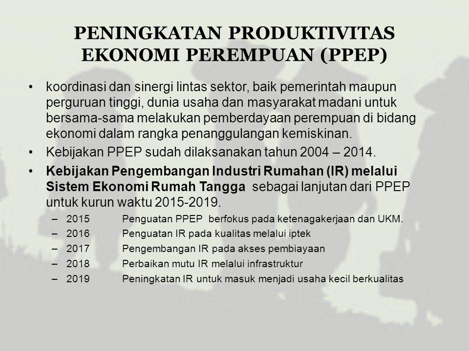 PENINGKATAN PRODUKTIVITAS EKONOMI PEREMPUAN (PPEP) koordinasi dan sinergi lintas sektor, baik pemerintah maupun perguruan tinggi, dunia usaha dan masy