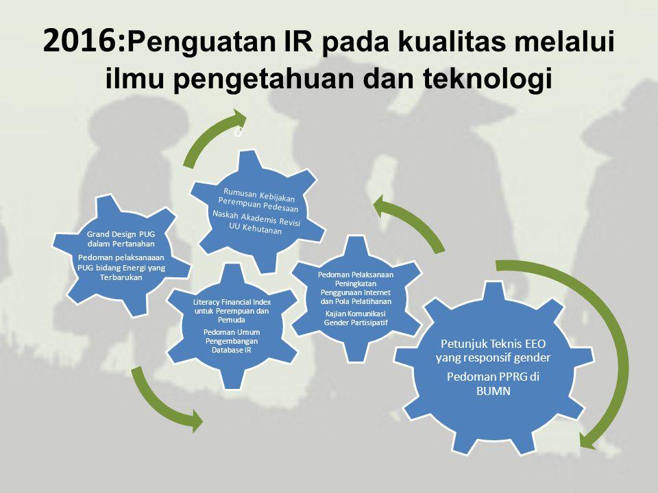 2016: Penguatan IR pada kualitas melalui ilmu pengetahuan dan teknologi Petunjuk Teknis EEO yang responsif gender Pedoman PPRG di BUMN Literacy Financ