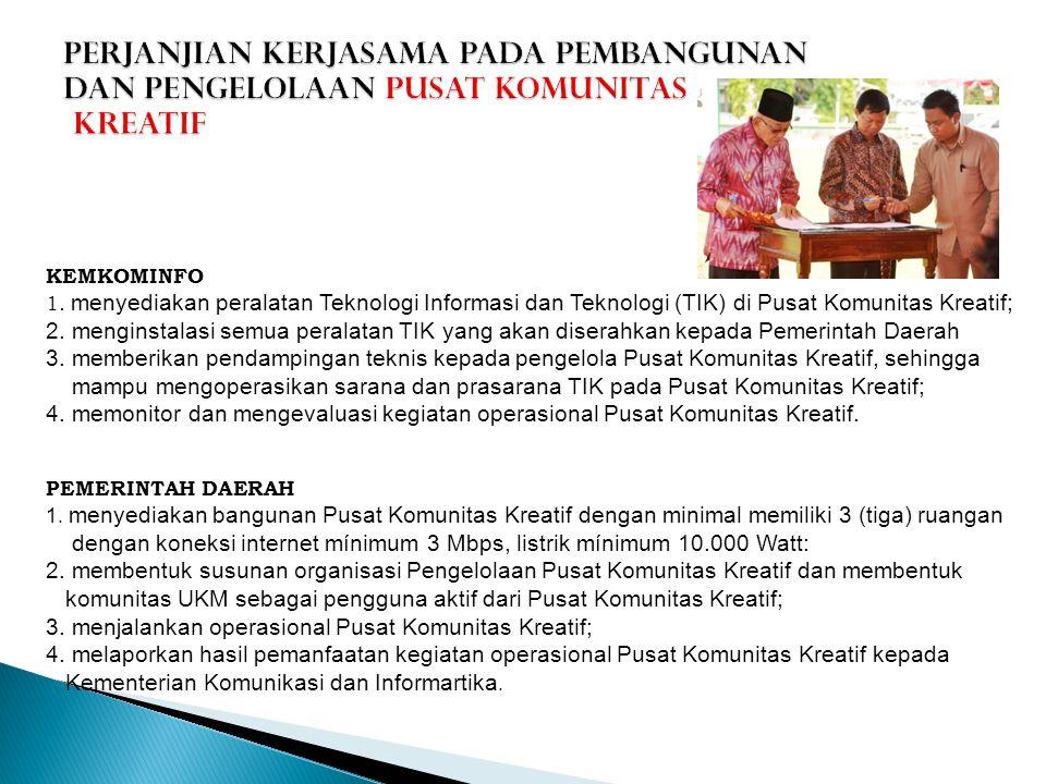 RUANG PAMER 4m X 5m RUANG PENDIDIKAN 6m X 10m RUANG KREATIF 6m X 6m PemanfaatanDigunakan untuk menonton bersama Produk UKM setempat dan produk UKM seluruh Indonesia.