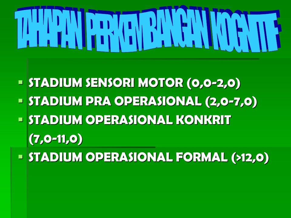  STADIUM SENSORI MOTOR (0,0-2,0)  STADIUM PRA OPERASIONAL (2,0-7,0)  STADIUM OPERASIONAL KONKRIT (7,0-11,0)  STADIUM OPERASIONAL FORMAL (>12,0)