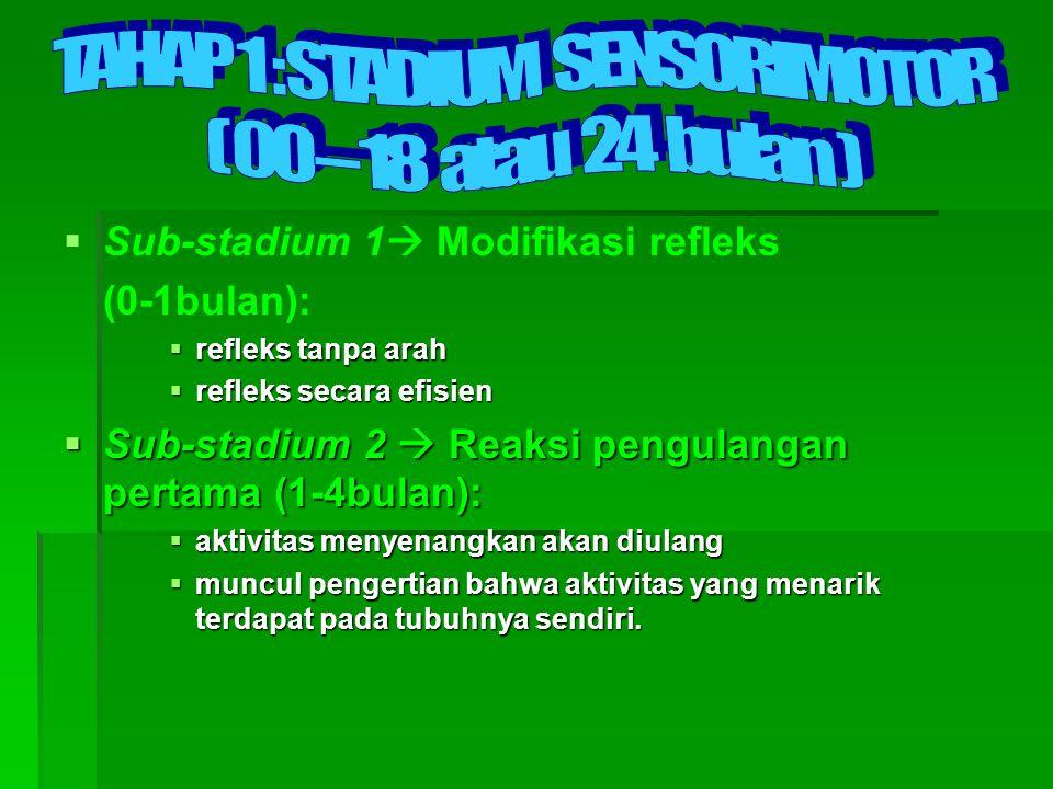   Sub-stadium 1  Modifikasi refleks (0-1bulan):  refleks tanpa arah  refleks secara efisien  Sub-stadium 2  Reaksi pengulangan pertama (1-4bula