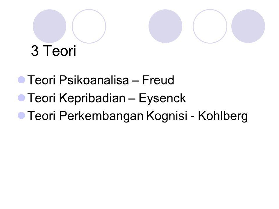 3 Teori Teori Psikoanalisa – Freud Teori Kepribadian – Eysenck Teori Perkembangan Kognisi - Kohlberg