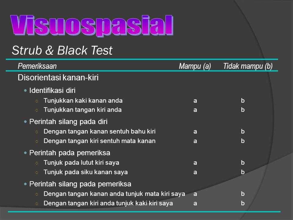 Strub & Black Test Pemeriksaan Mampu (a)Tidak mampu (b) Disorientasi kanan-kiri Identifikasi diri ○ Tunjukkan kaki kanan anda a b ○ Tunjukkan tangan k