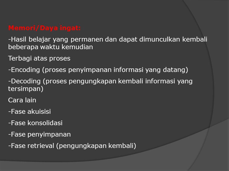 Memori/Daya ingat: -Hasil belajar yang permanen dan dapat dimunculkan kembali beberapa waktu kemudian Terbagi atas proses -Encoding (proses penyimpana