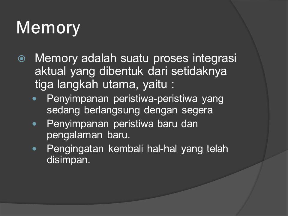 Memory  Memory adalah suatu proses integrasi aktual yang dibentuk dari setidaknya tiga langkah utama, yaitu : Penyimpanan peristiwa-peristiwa yang sedang berlangsung dengan segera Penyimpanan peristiwa baru dan pengalaman baru.