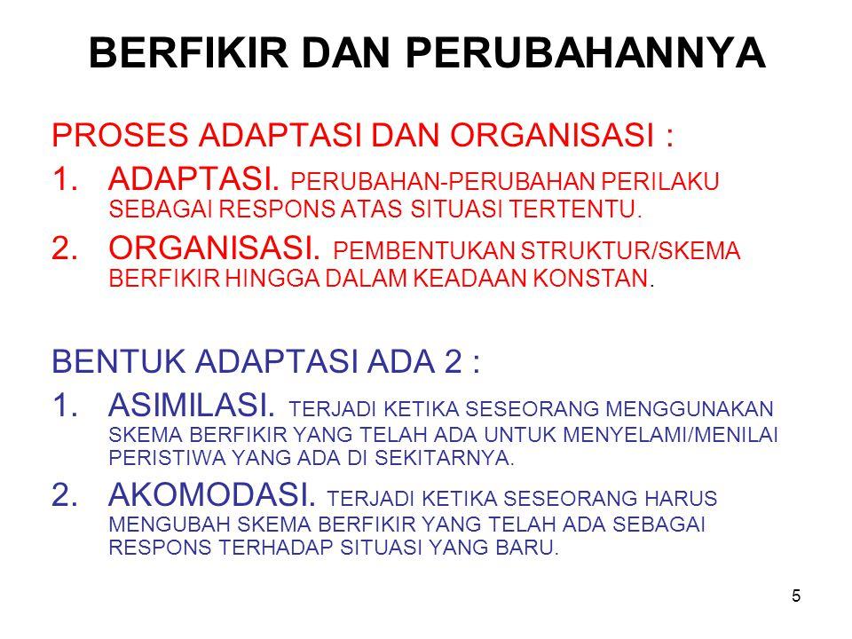 5 BERFIKIR DAN PERUBAHANNYA PROSES ADAPTASI DAN ORGANISASI : 1.ADAPTASI. PERUBAHAN-PERUBAHAN PERILAKU SEBAGAI RESPONS ATAS SITUASI TERTENTU. 2.ORGANIS