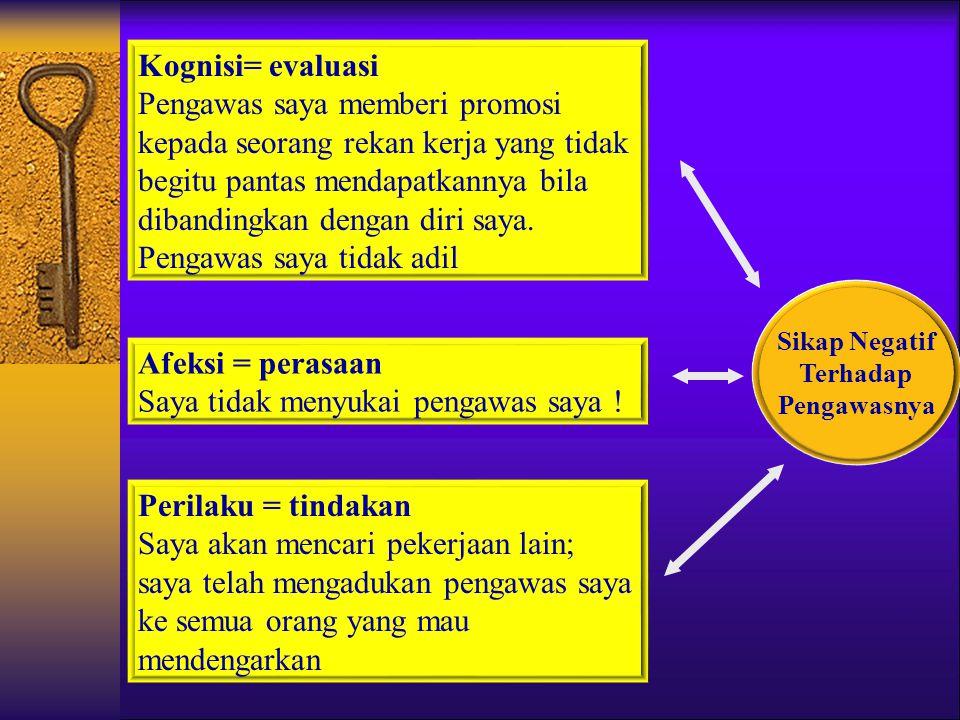 Tiga Komponen Sikap Kognisi ; tanggapan berdasarkan rasio/ logika atau segmen opini Afeksi ;tanggapan emosional, pernyataan senang & tidak senang atau