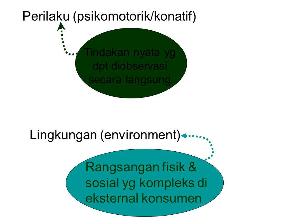 Perilaku (psikomotorik/konatif) Tindakan nyata yg dpt diobservasi secara langsung Lingkungan (environment) Rangsangan fisik & sosial yg kompleks di ek