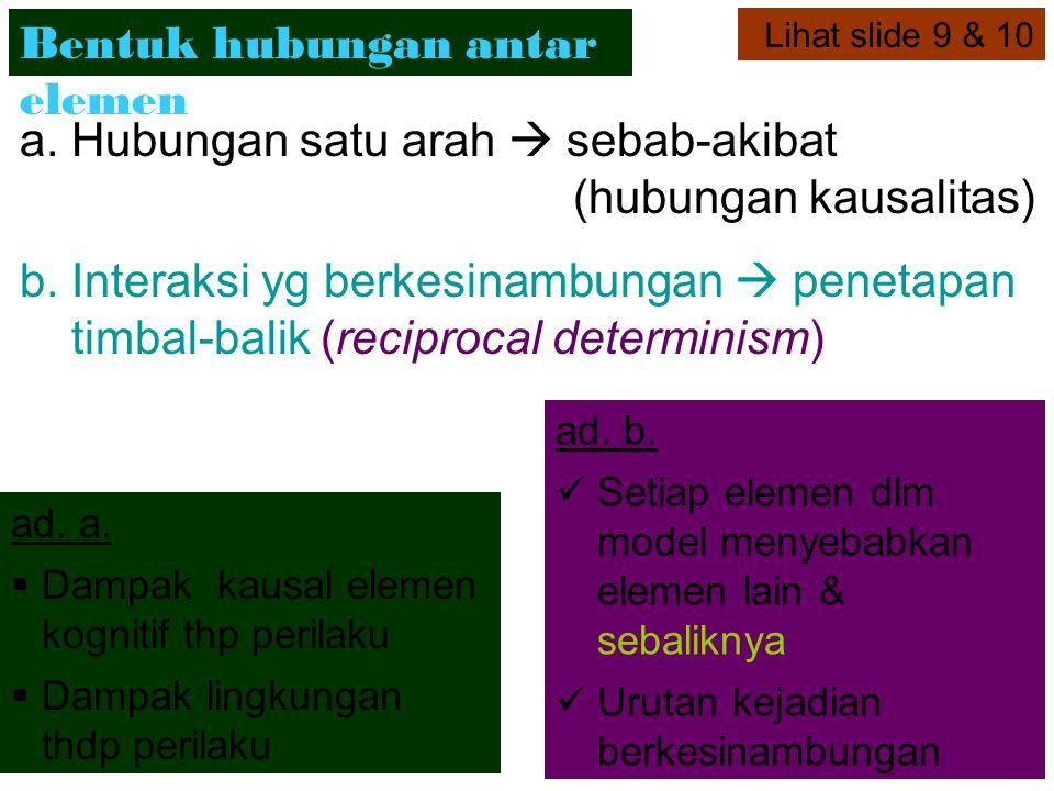 Bentuk hubungan antar elemen a.Hubungan satu arah  sebab-akibat (hubungan kausalitas) b.Interaksi yg berkesinambungan  penetapan timbal-balik (recip