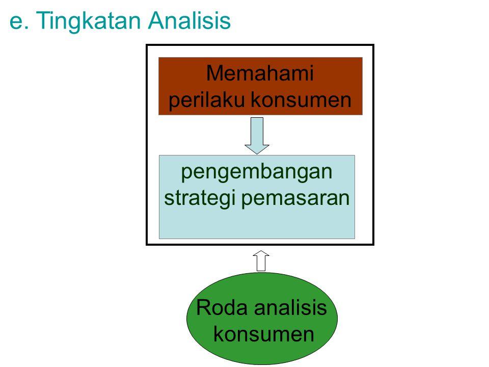 e. Tingkatan Analisis pengembangan strategi pemasaran Roda analisis konsumen Memahami perilaku konsumen