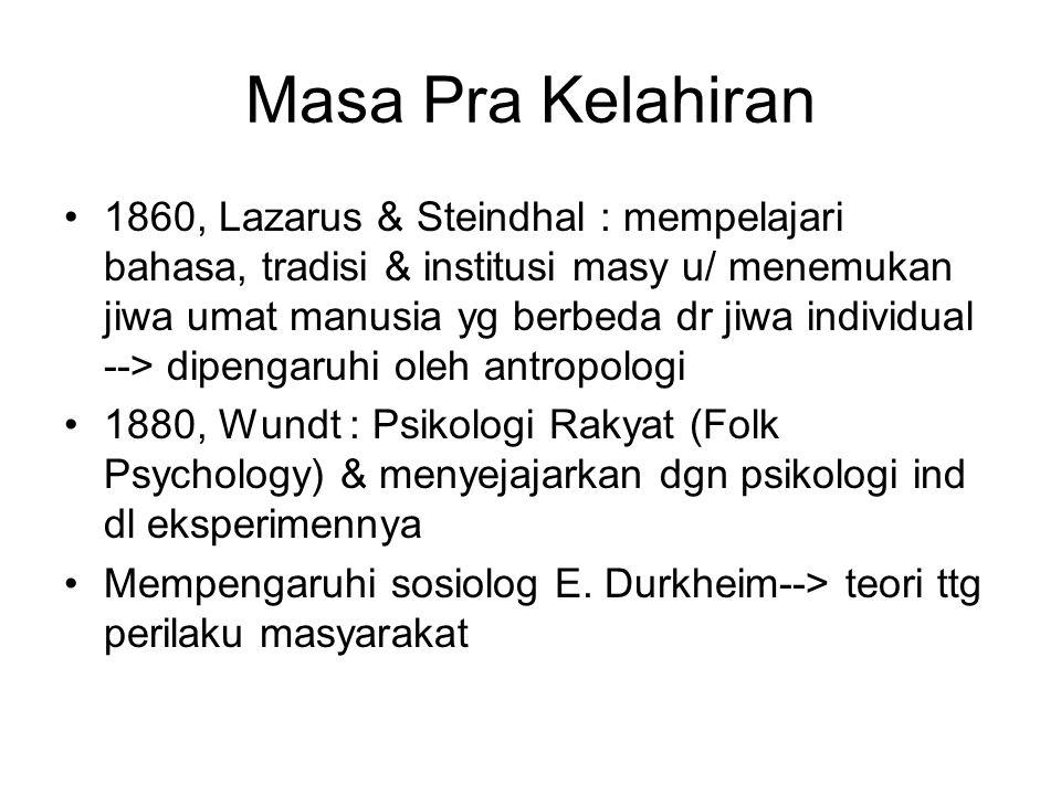Masa Pra Kelahiran 1860, Lazarus & Steindhal : mempelajari bahasa, tradisi & institusi masy u/ menemukan jiwa umat manusia yg berbeda dr jiwa individual --> dipengaruhi oleh antropologi 1880, Wundt : Psikologi Rakyat (Folk Psychology) & menyejajarkan dgn psikologi ind dl eksperimennya Mempengaruhi sosiolog E.