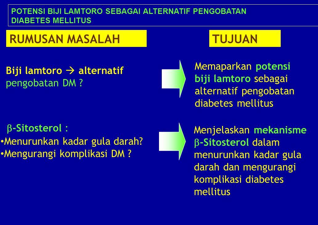 RUMUSAN MASALAHTUJUAN Biji lamtoro  alternatif pengobatan DM ? Memaparkan potensi biji lamtoro sebagai alternatif pengobatan diabetes mellitus  -Sit