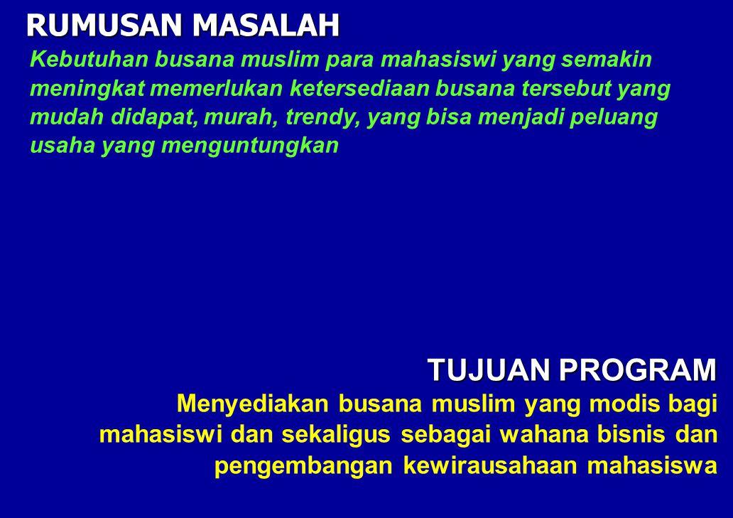 Kebutuhan busana muslim para mahasiswi yang semakin meningkat memerlukan ketersediaan busana tersebut yang mudah didapat, murah, trendy, yang bisa men