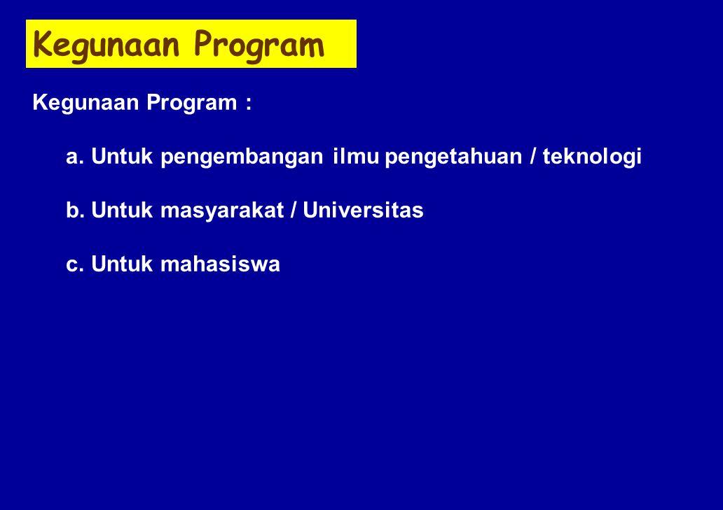 Kegunaan Program Kegunaan Program : a.Untuk pengembangan ilmu pengetahuan / teknologi b.Untuk masyarakat / Universitas c.Untuk mahasiswa